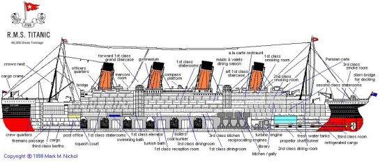 The Sinking Titanic's Great Pumps Finally Fail thumbnail