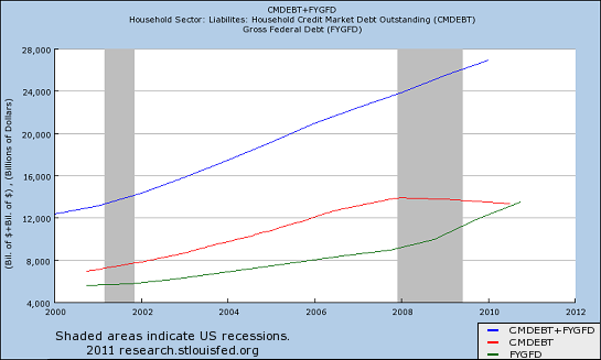 The Death of Demand – The Post-Consumer Debt Economy thumbnail