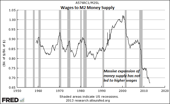 3-4-13-wages-M2.png
