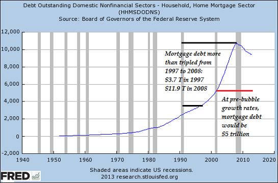 mortgage debt consolidating financing pany