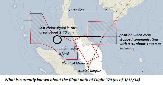 What Happened to Flight 370? An Analysis of What Is Known flight370