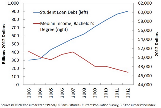 student-loan-income1-14.png