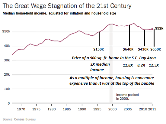 wage-stagnation11-14a.png