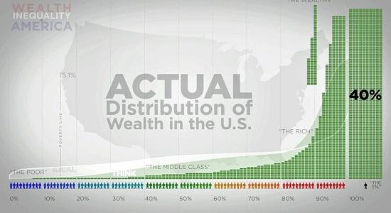 Speed wealth biz trading system