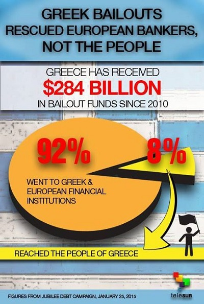 https://www.oftwominds.com/photos2015/greek-debt.jpg