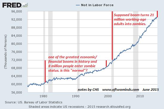 Our Phantom Economy
