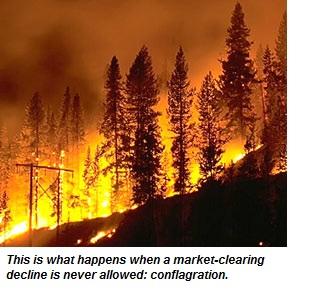 economic conflagration
