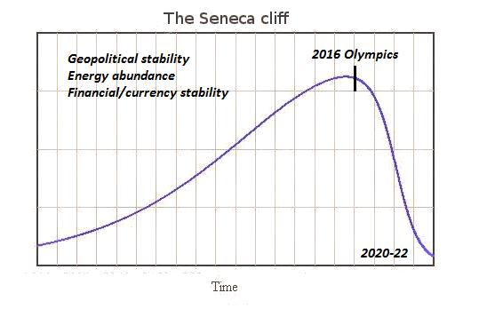 Seneca-Cliff3.png