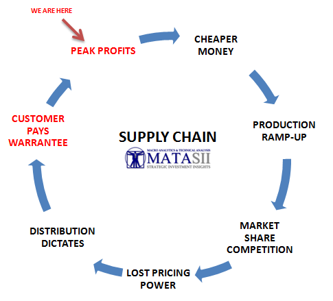 supply-chain.png