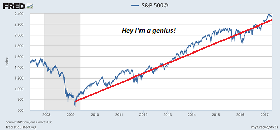 A Rising (Central Bank) Tide Turns Everyone Into A Genius
