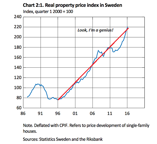 http://www.oftwominds.com/photos2017/Sweden-housing3.png