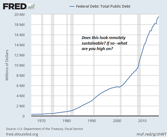 US-debt1-17.png
