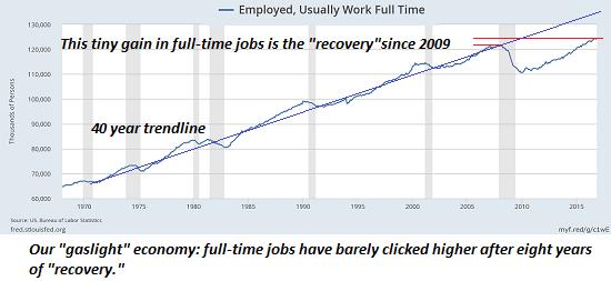 fulltime-employed12-16.png