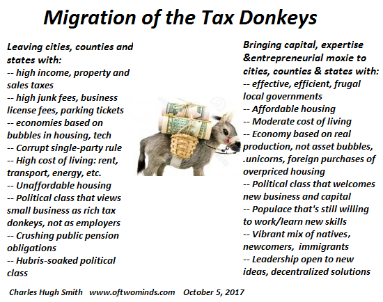 migration-tax-donkeys10-17.png