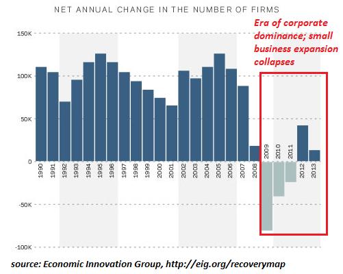 Our State-Corporate Plantation Economy | Zero Hedge