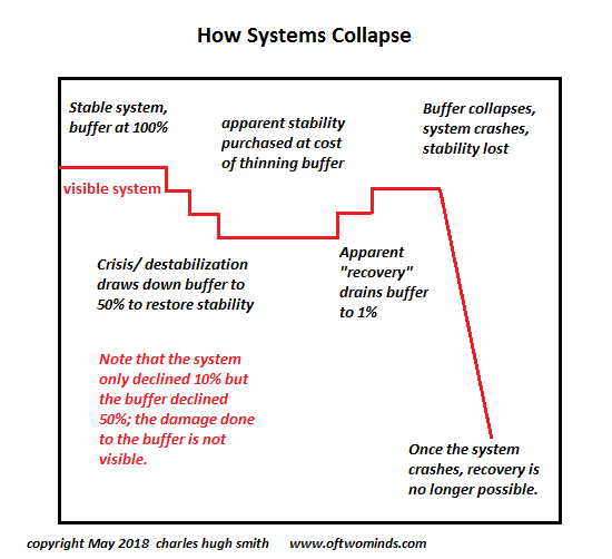 buffer-collapse5-18.png