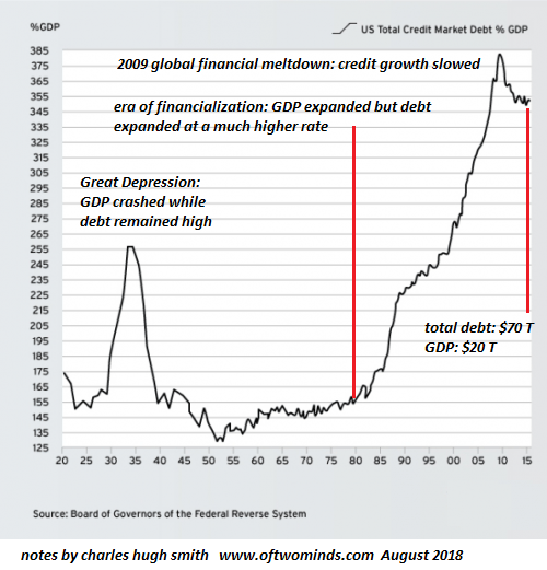 debt-gdp2.png