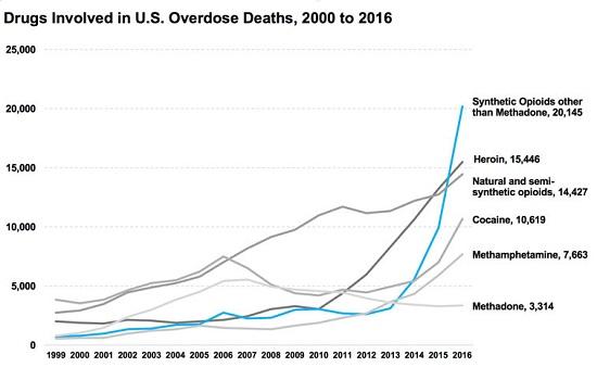 opioid-deaths1-18.jpg