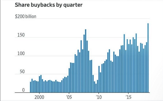 stock-buybacks2.jpg