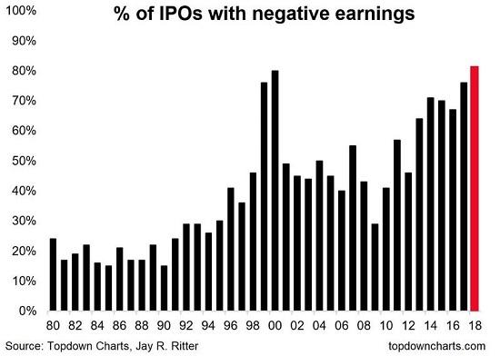 IPOs4-10-19.jpg