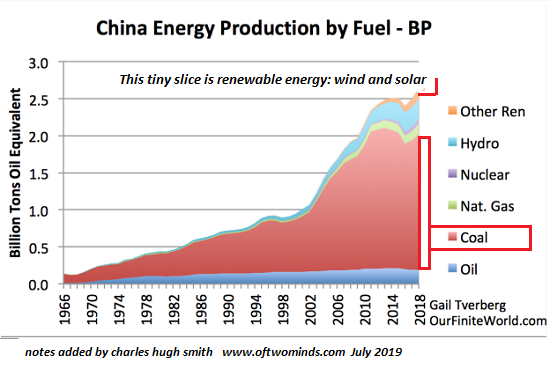 china-energy-GailT6-19a.png