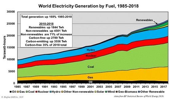 electricity-global7-19a.jpg