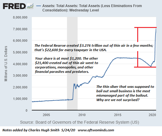 fed-BS5-24-20.png