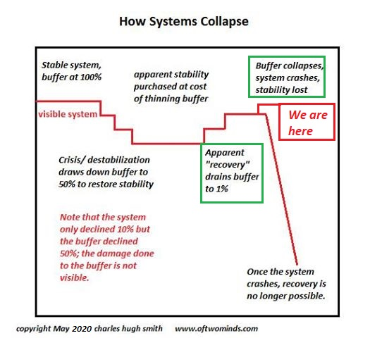 systems-collapse5-20.jpg