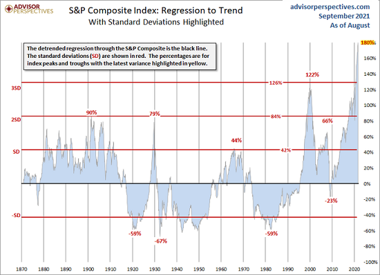 stock-extremes9-21a.png